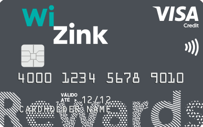 Wizink Rewards